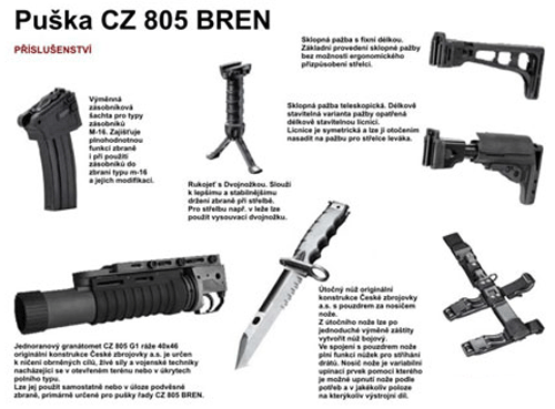 cz 805 bren equipment