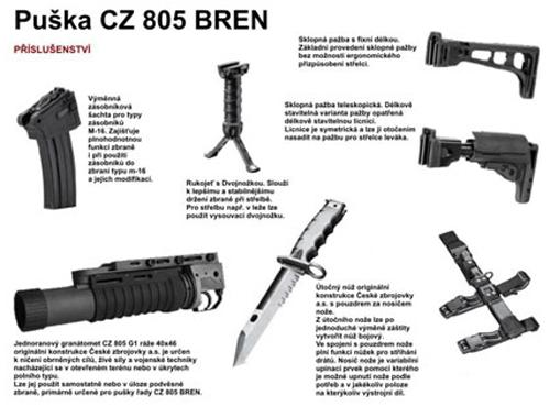 cz 805 bren equipment