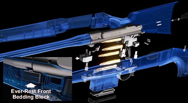 sauer 101 carabine