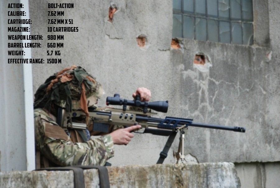Bor sniper