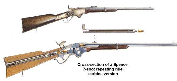 spencer rifle
