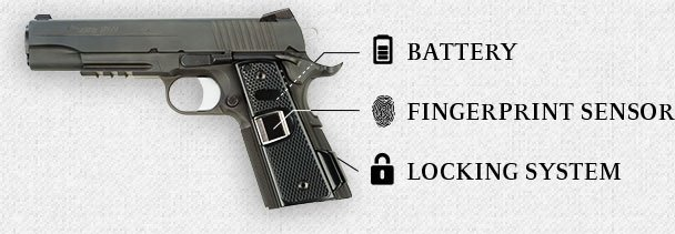 gun-safety-biometrics